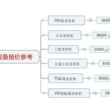轻钢龙骨厂投资多少钱?龙骨加工厂需要投资多少钱?